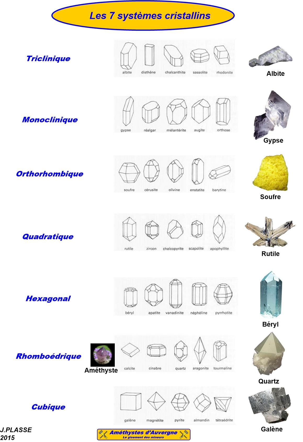 Systeme cristallin jpeg